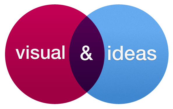 visual-ideas